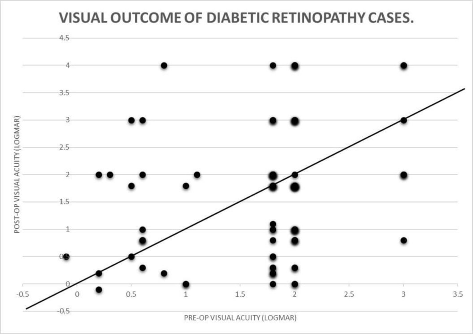 Indications and outcomes of vitrectomy surgery in a series of 1000